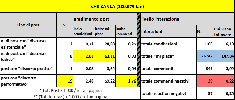 chebanca-table