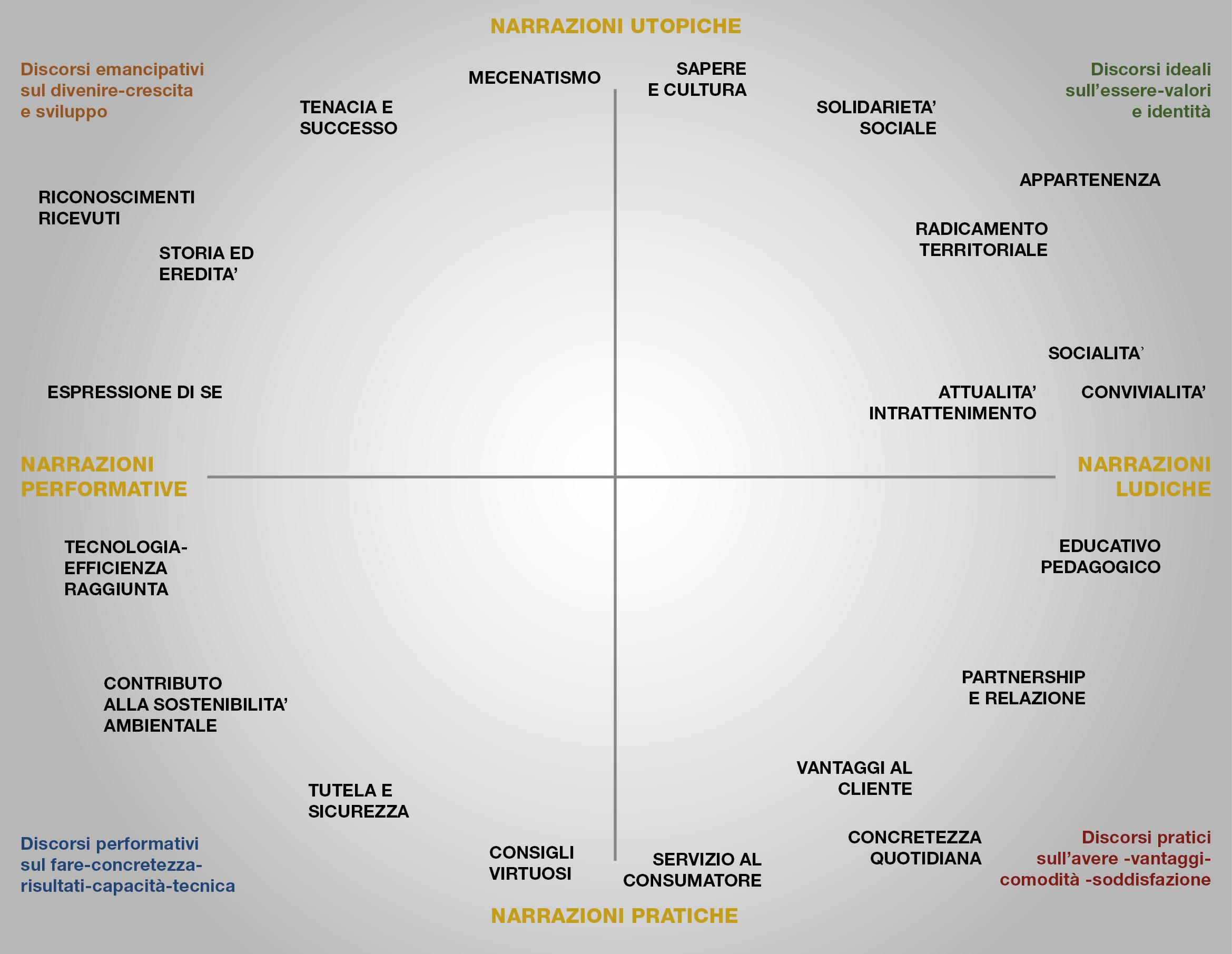 schema-mapping