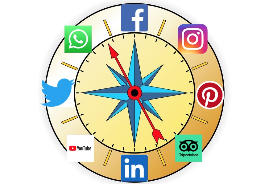 COME SCEGLIERE I SOCIAL MEDIA PER LE PMI
